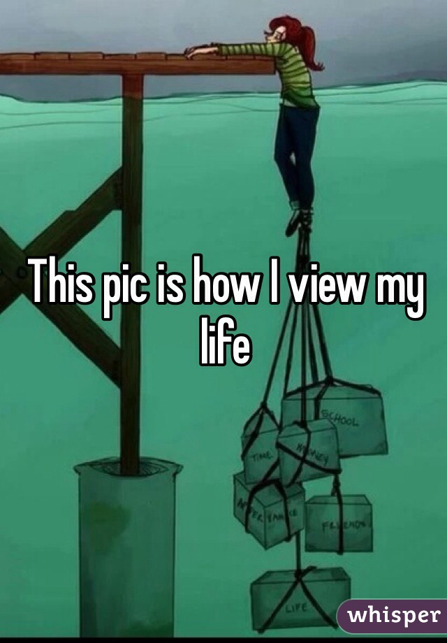 This pic is how I view my life
