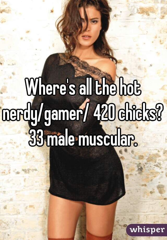 Where are all the hot chicks