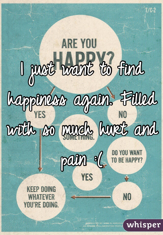I just want to find happiness again. Filled with so much hurt and pain :(