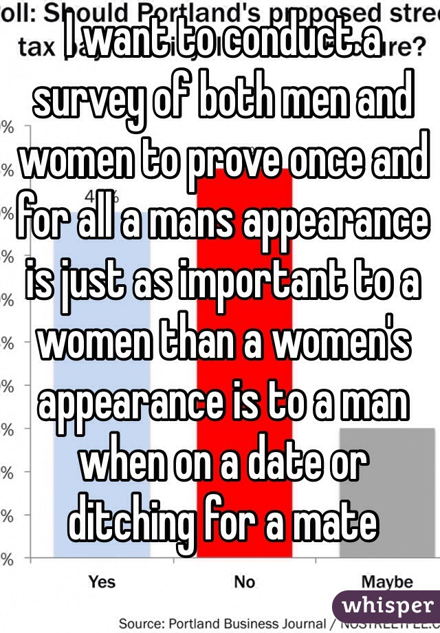I want to conduct a survey of both men and women to prove once and for all a mans appearance is just as important to a women than a women's appearance is to a man when on a date or  ditching for a mate