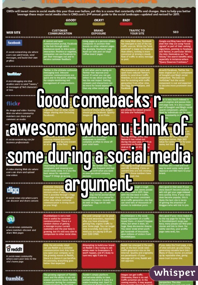 Good comebacks r awesome when u think of some during a social media argument