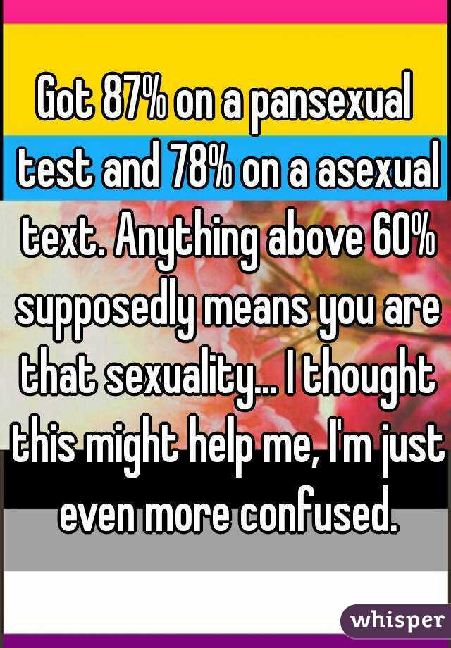 Confused sexuality test