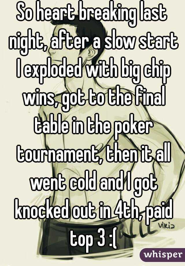 So heart breaking last night, after a slow start I exploded with big chip wins, got to the final table in the poker tournament, then it all went cold and I got knocked out in 4th, paid top 3 :(