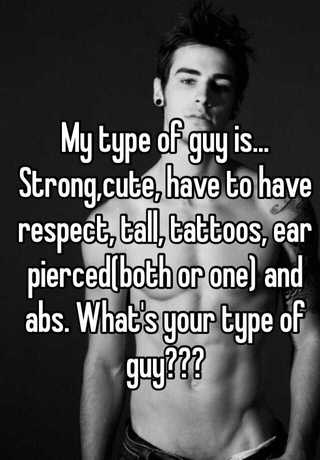 Type your guy what is what Kinda