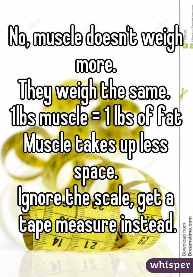 No, muscle doesn't weigh more. They weigh the same. 1lbs muscle = 1 lbs of  fat ...