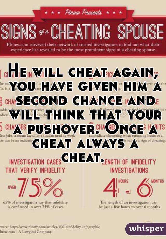 will a cheater cheat again