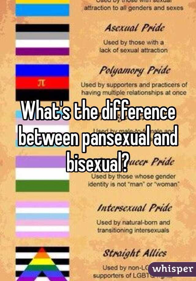You are the difference between pansexual and bisexual for that