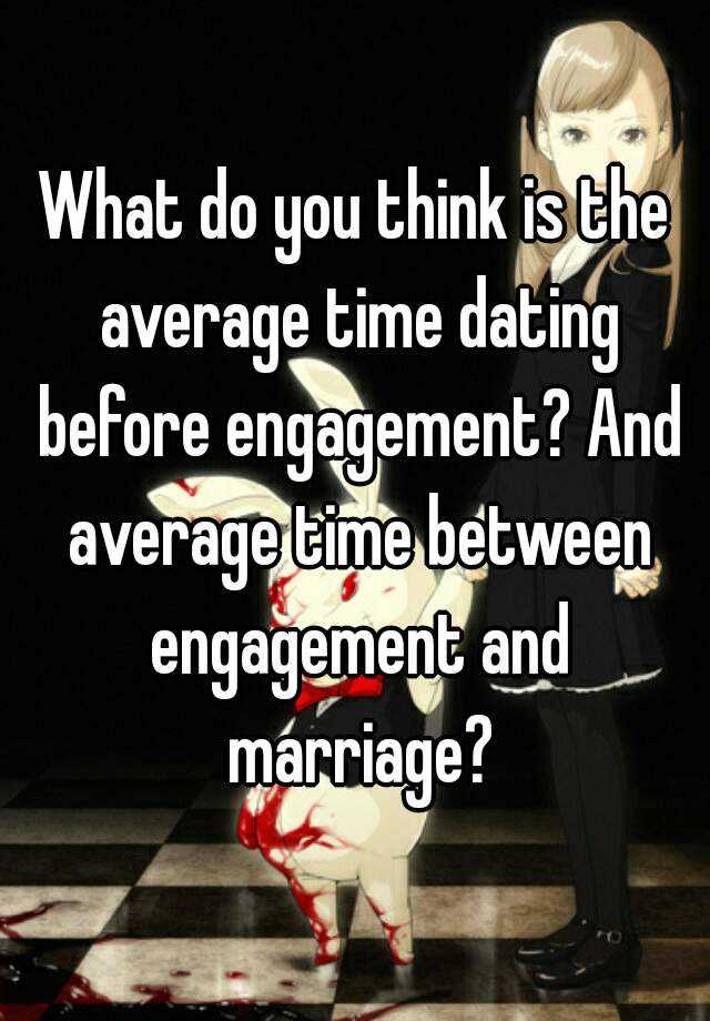 from Victor average dating time before engagement us