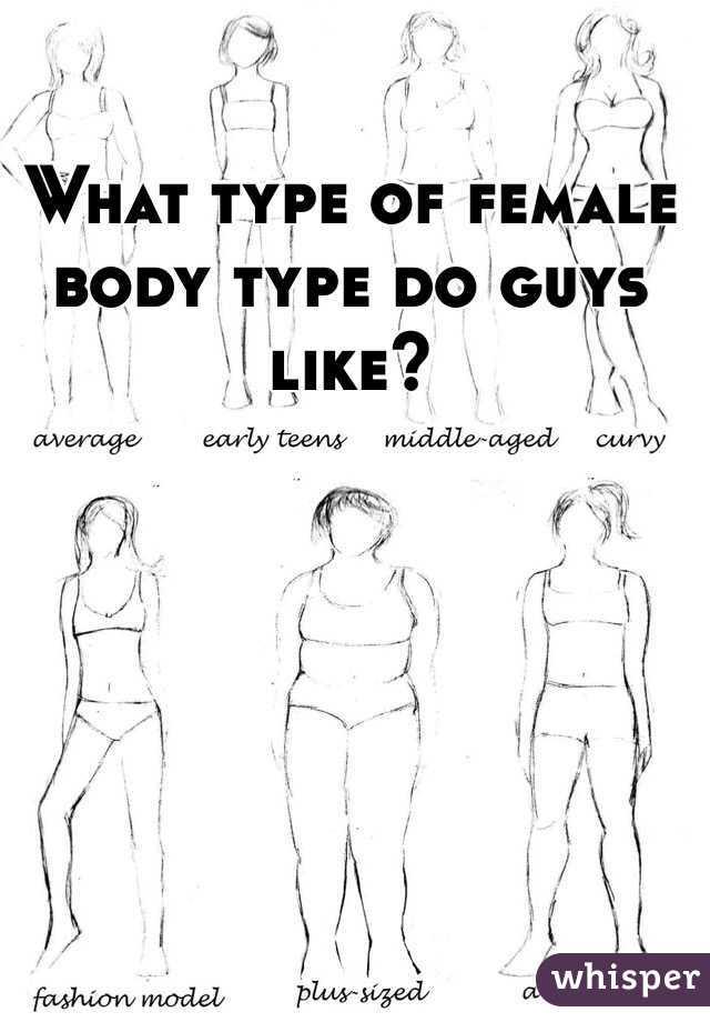 What Kind Of Body Do Guys Prefer - gaurani almightywind info