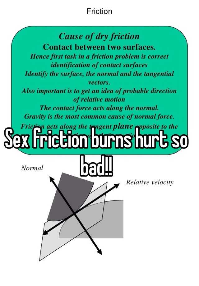 From sex burn friction Blisters on
