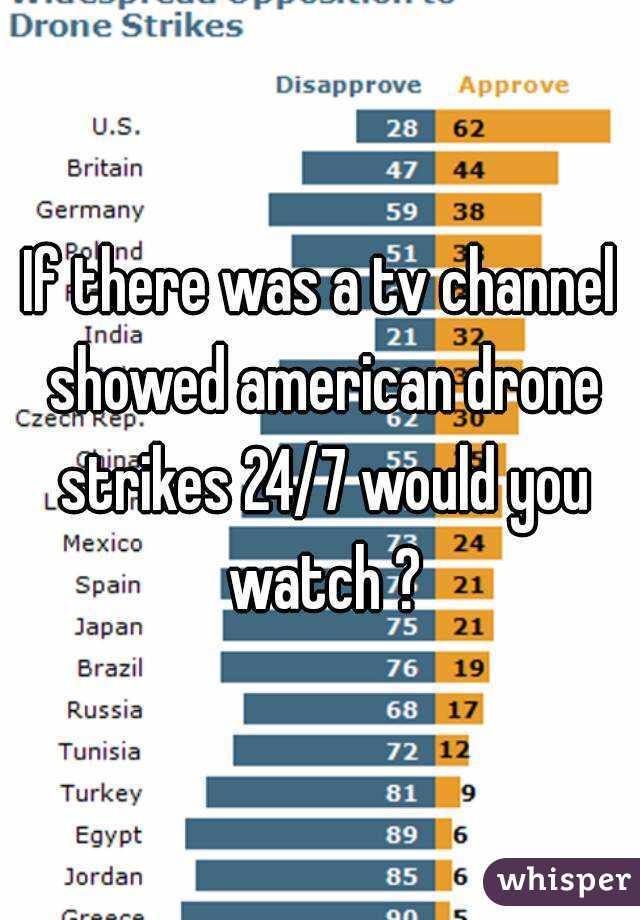 If there was a tv channel showed american drone strikes 24/7 would you watch ?