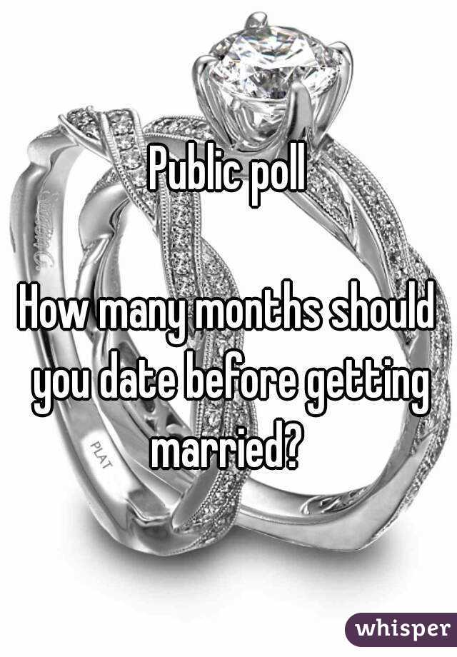 Public poll  How many months should you date before getting married?