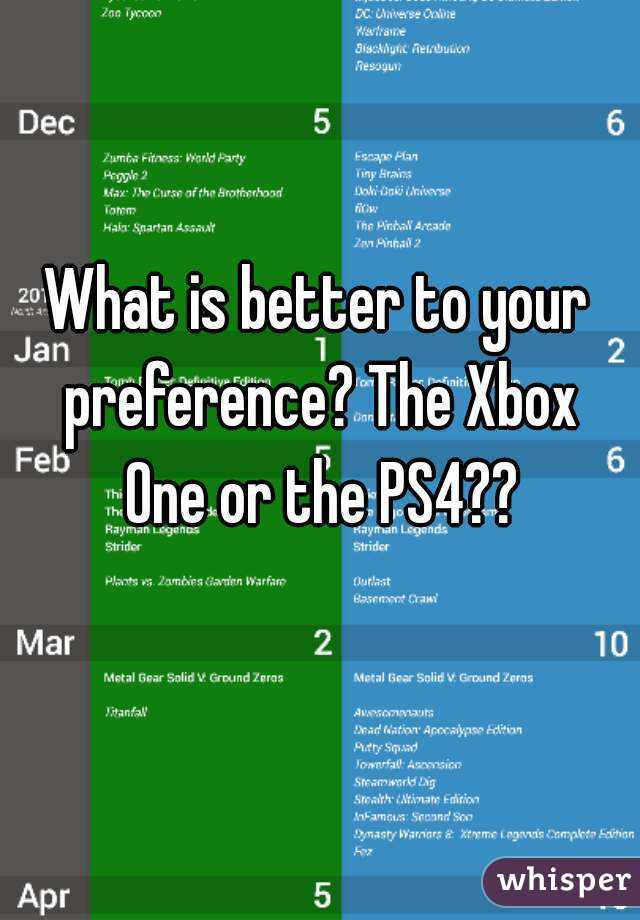 What is better to your preference? The Xbox One or the PS4??