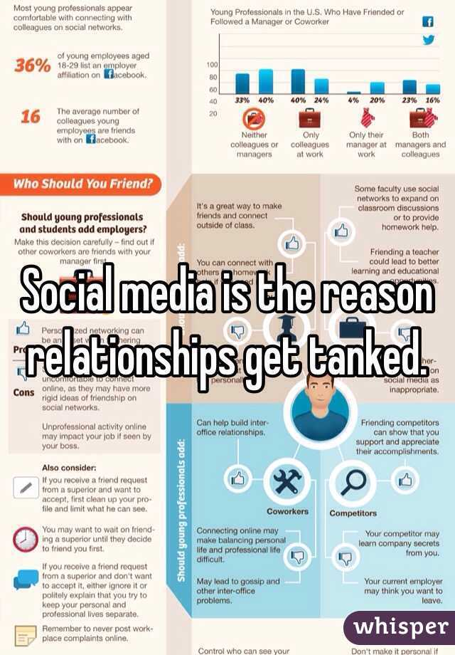 Social media is the reason relationships get tanked.