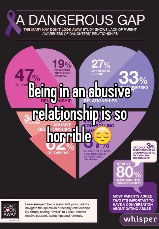 Being in an abusive relationship is so horrible😔