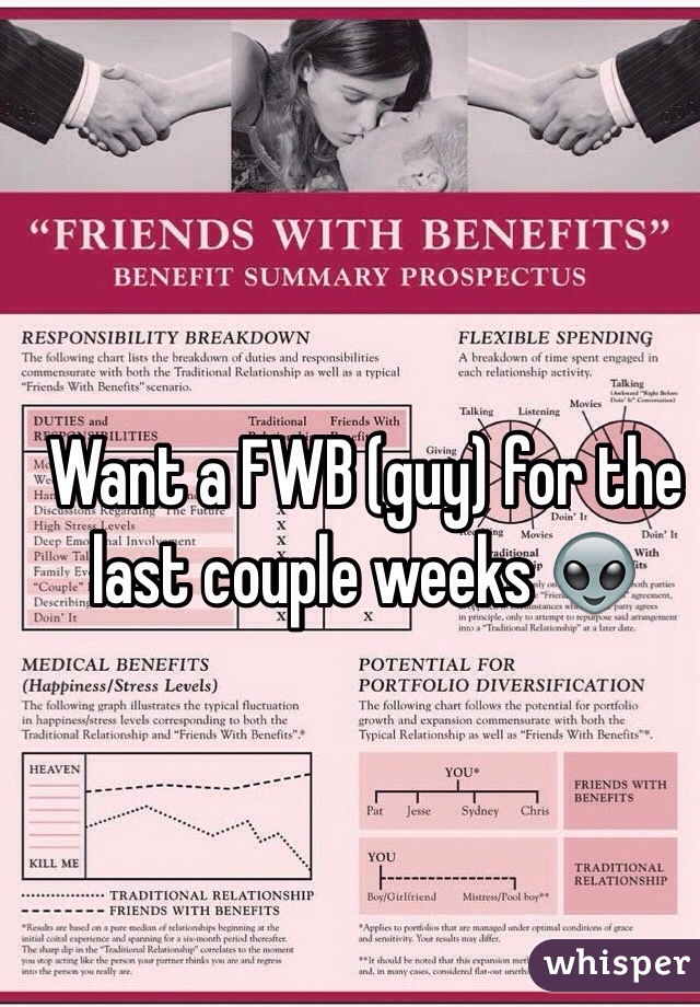 Want a FWB (guy) for the last couple weeks 👽