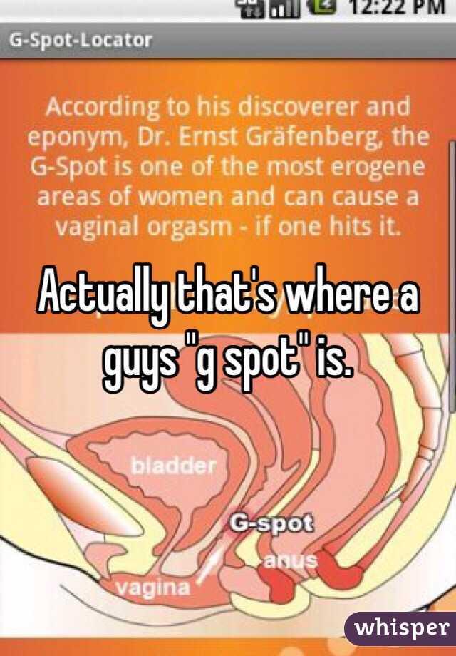 How to hit a mans g spot
