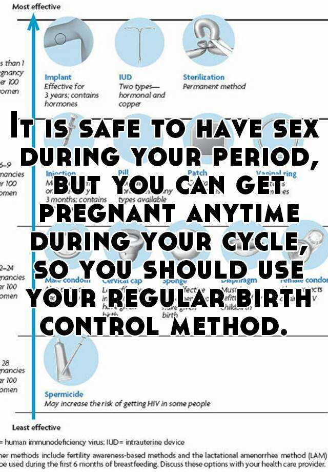 Sex while on period safe
