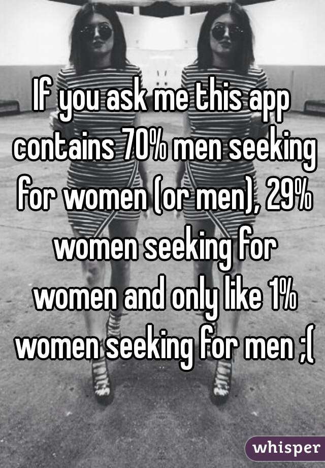 If you ask me this app contains 70% men seeking for women (or men), 29% women seeking for women and only like 1% women seeking for men ;(