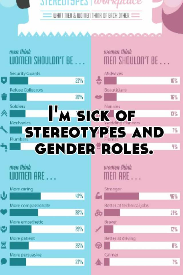 stereotypes of gender essay In the society, there still exist strong gender stereotypes and as a result men and women are often treated unequally of course, there are biological.