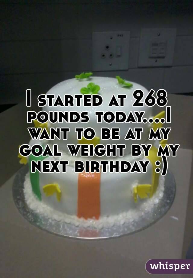 I started at 268 pounds today....I want to be at my goal weight by my next birthday :)