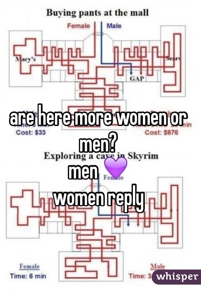 are here more women or men? men 💜 women reply