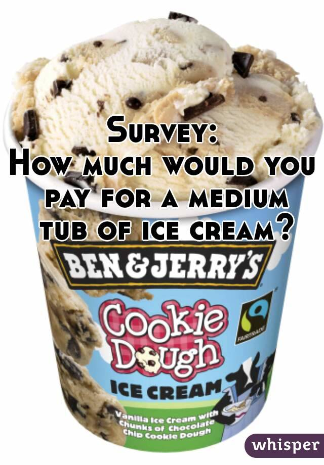 Survey: How much would you pay for a medium tub of ice cream?