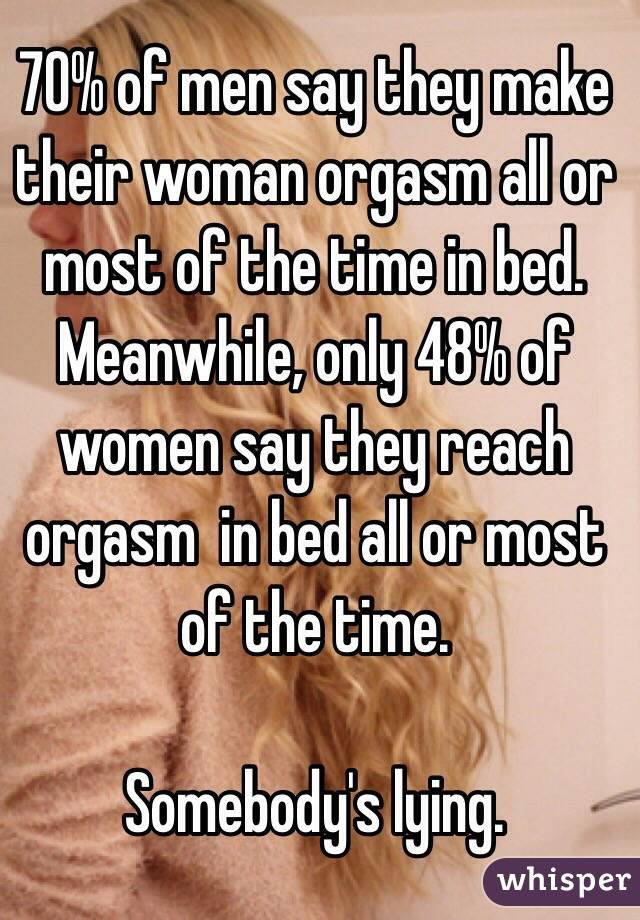 Time for women to orgasm