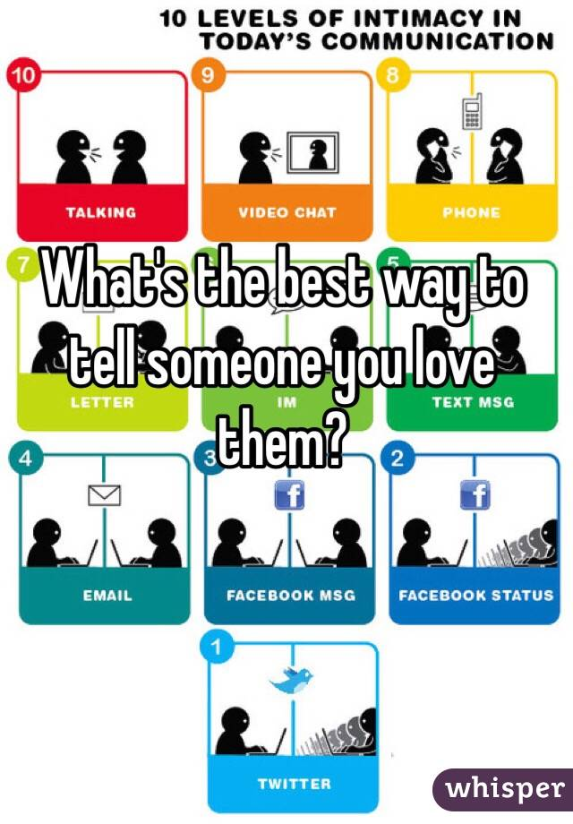 Best Ways To Tell Someone You Love Them