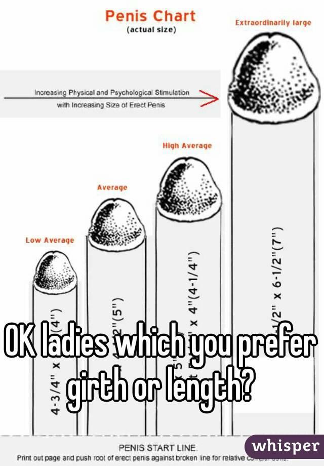 penis Girth increase