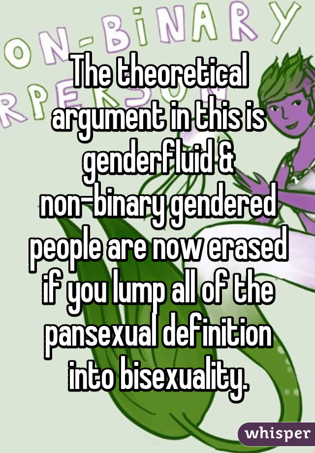 Genderfluid pansexual definition