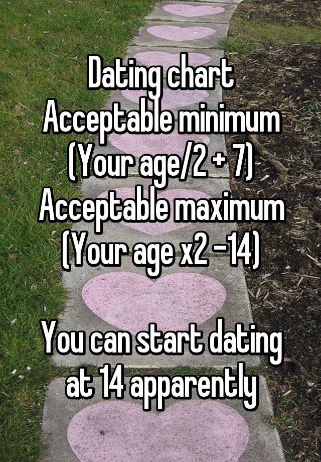 is 14 a good age to start dating