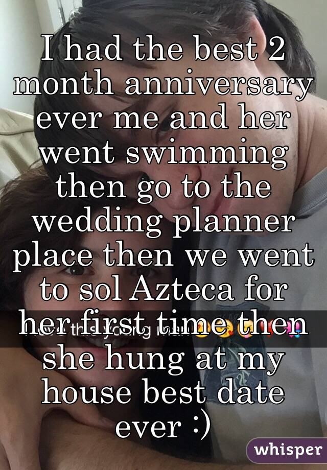 What to do for a 2 month anniversary