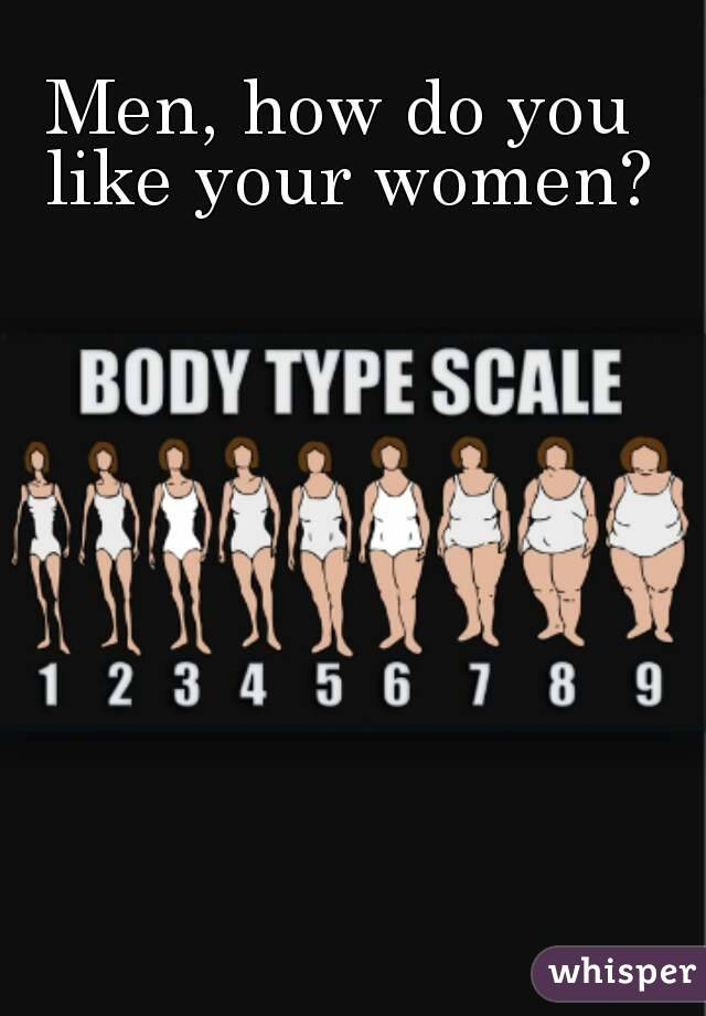 what kind of woman do you like