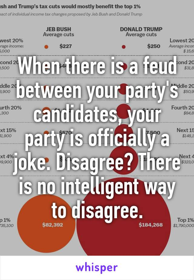 When there is a feud between your party's candidates, your party is officially a joke. Disagree? There is no intelligent way to disagree.