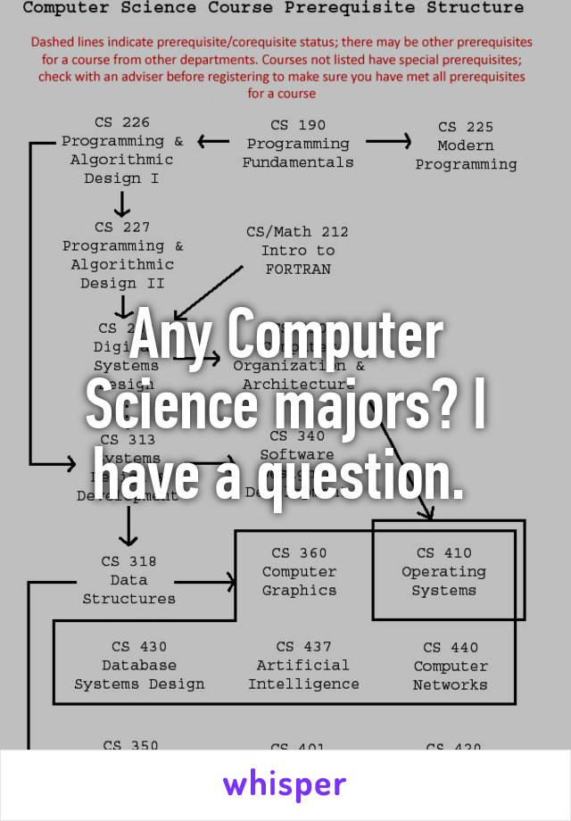 Any Computer Science majors? I have a question.