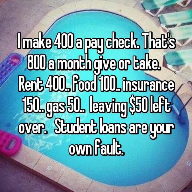 I make 400 a pay check. That's 800 a month give or take.   Rent 400.. food 100.. insurance 150.. gas 50..  leaving $50 left over.   Student loans are your own fault.