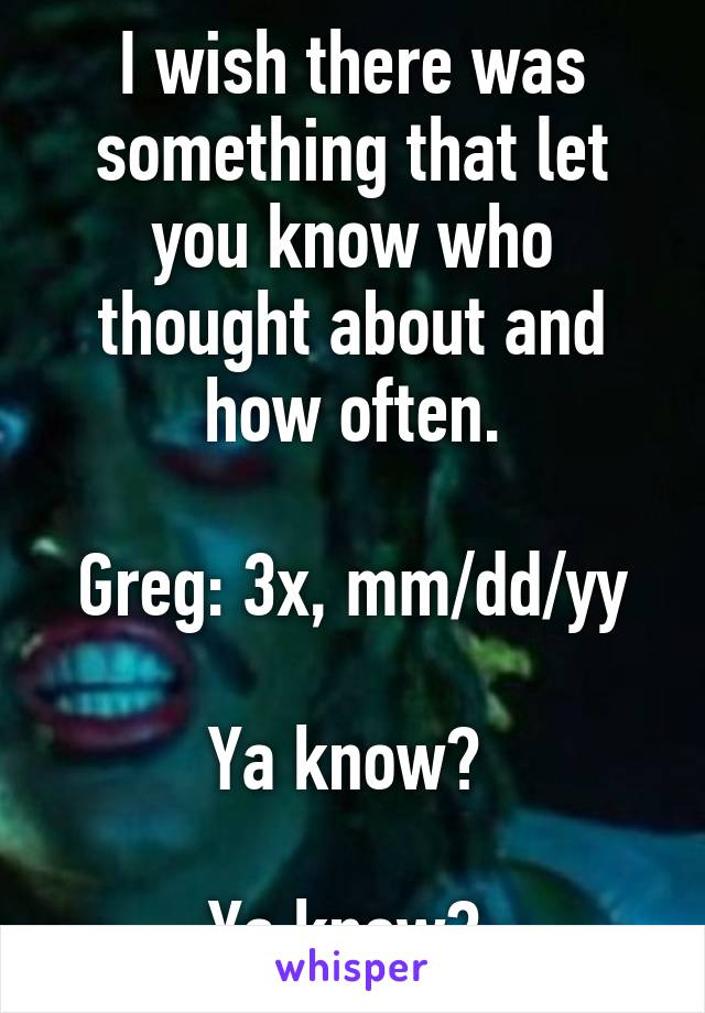 I wish there was something that let you know who thought about and how often.  Greg: 3x, mm/dd/yy  Ya know?   Ya know?