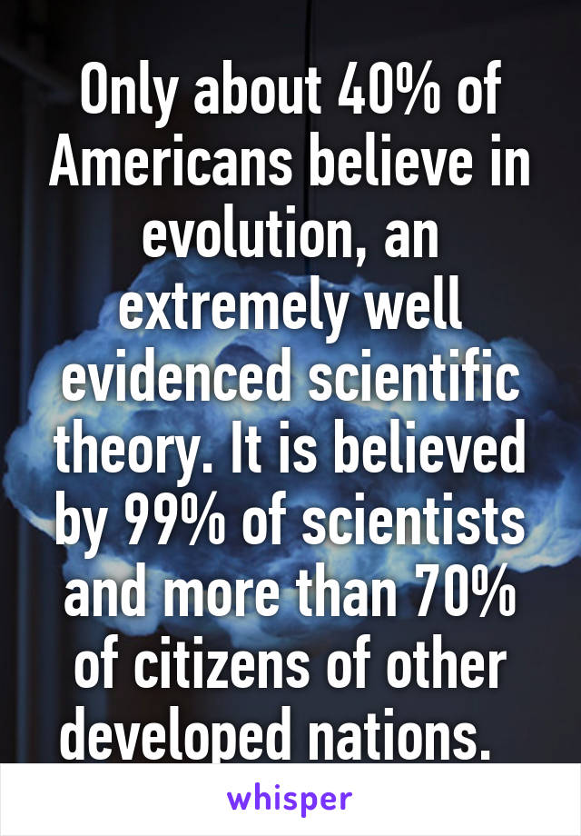 Only about 40% of Americans believe in evolution, an extremely well evidenced scientific theory. It is believed by 99% of scientists and more than 70% of citizens of other developed nations.