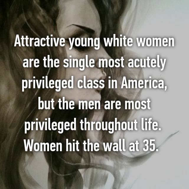 white women most privileged