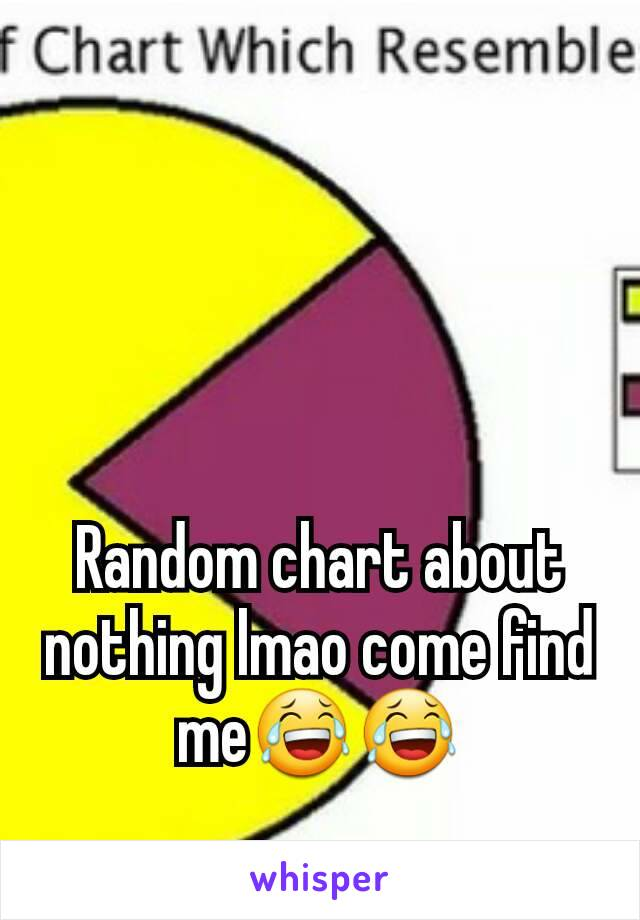Random chart about nothing lmao come find me😂😂