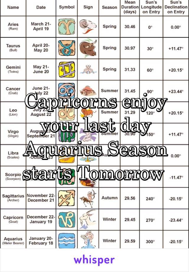 Capricorns enjoy your last day Aquarius Season starts Tomorrow