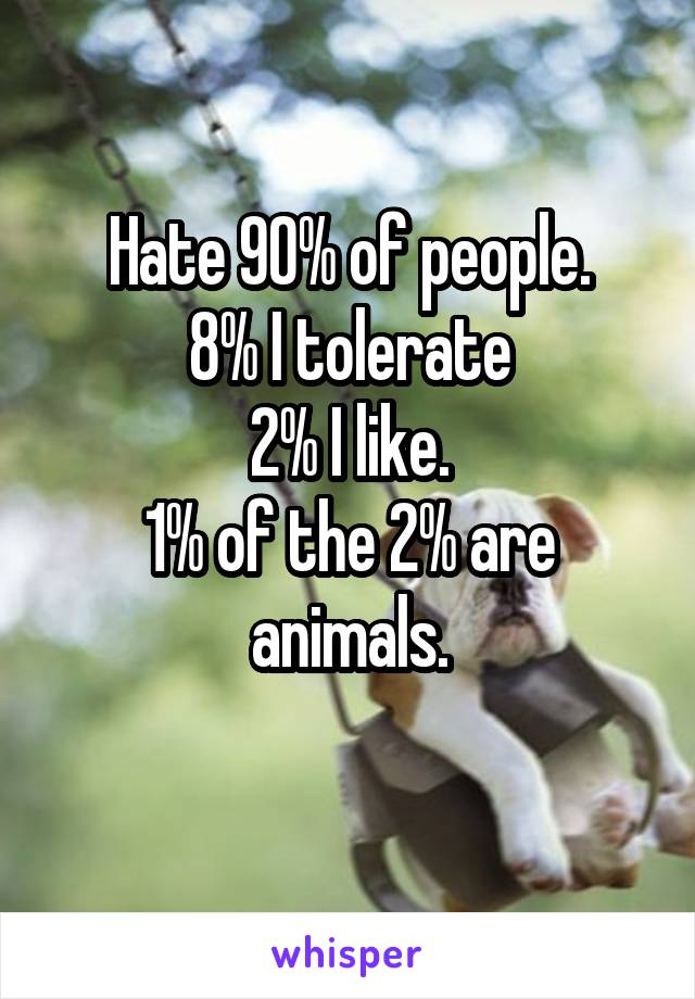 Hate 90% of people. 8% I tolerate 2% I like. 1% of the 2% are animals.