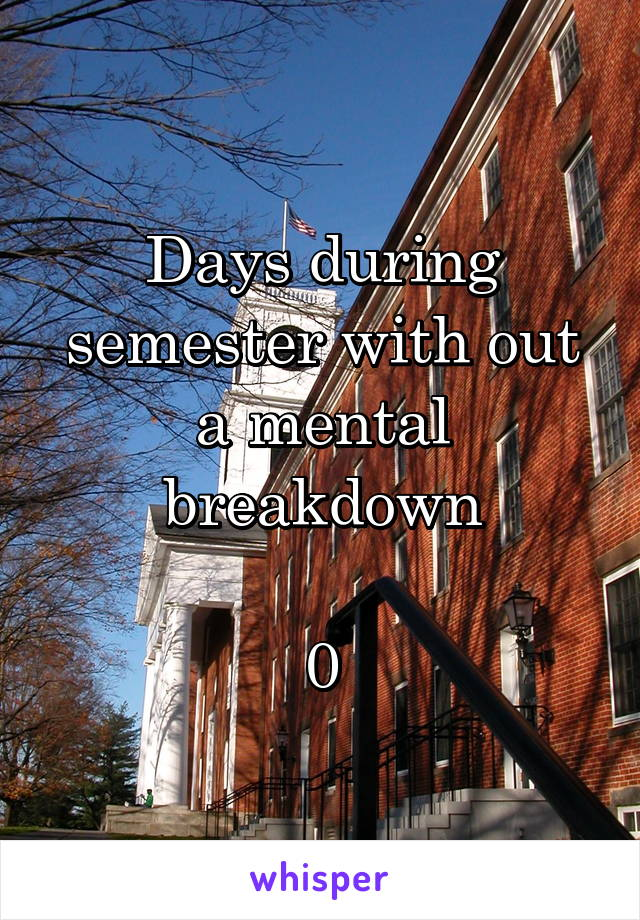 Days during semester with out a mental breakdown  0