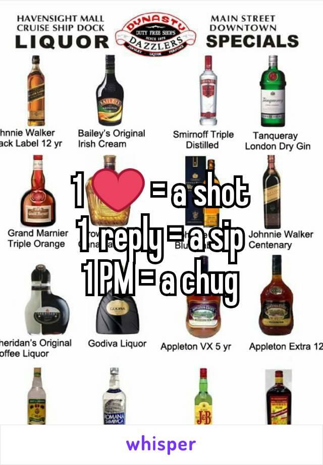 1 ❤ = a shot 1  reply = a sip 1 PM = a chug