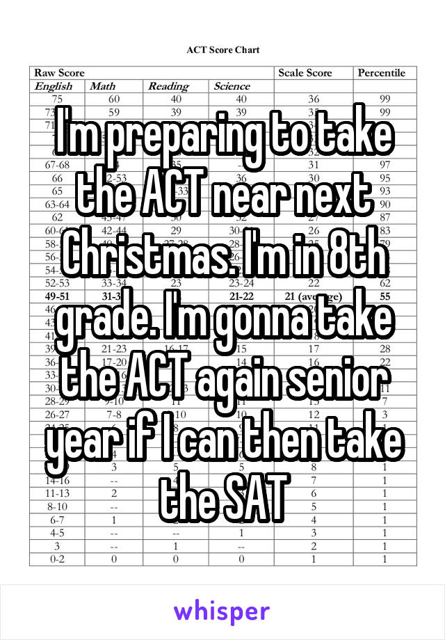 I'm preparing to take the ACT near next Christmas. I'm in 8th grade. I'm gonna take the ACT again senior year if I can then take the SAT