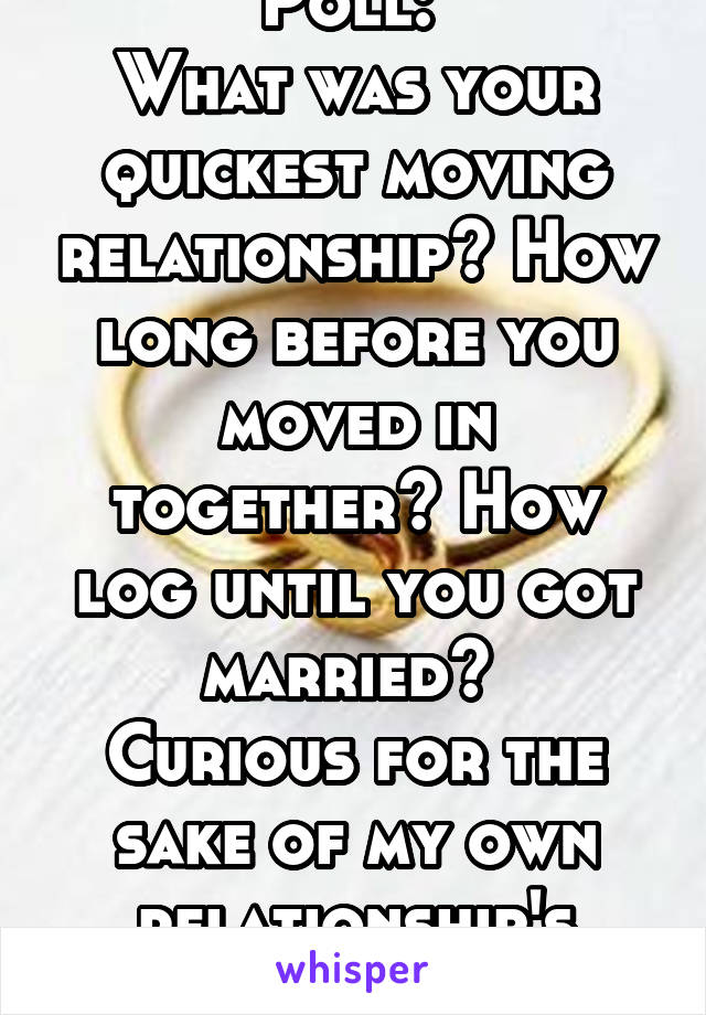 Poll:  What was your quickest moving relationship? How long before you moved in together? How log until you got married?  Curious for the sake of my own relationship's speed.