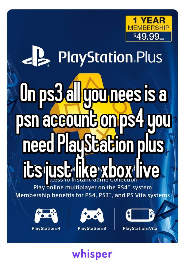 On ps3 all you nees is a psn account on ps4 you need PlayStation plus its just like xbox live