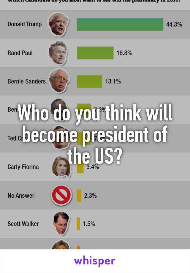 Who do you think will become president of the US?