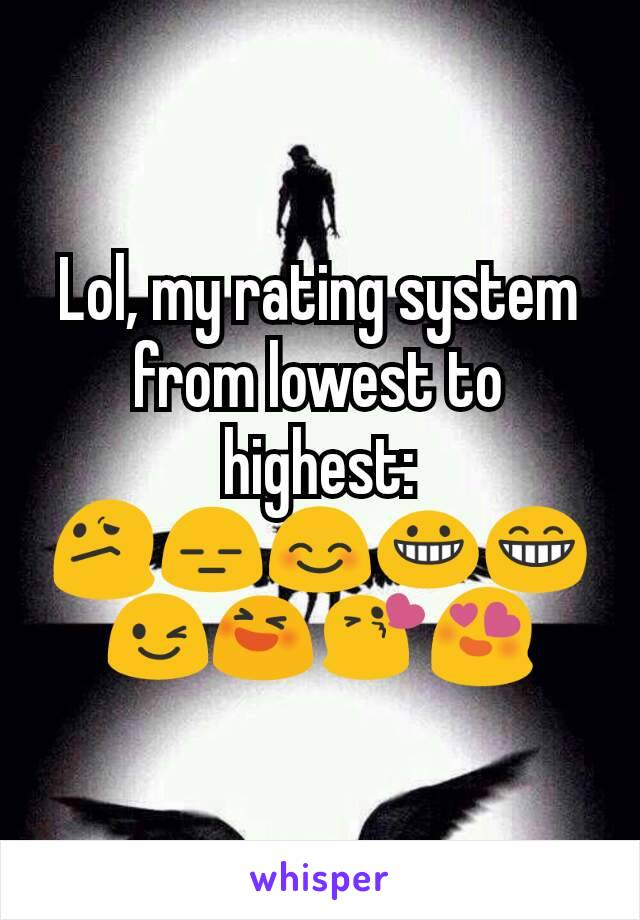 Lol, my rating system from lowest to highest: 😕😑😊😀😁😉😆😘😍